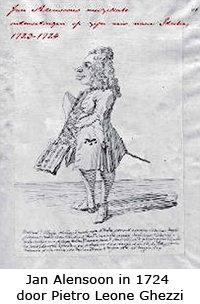 Jan Alensoon in 1724